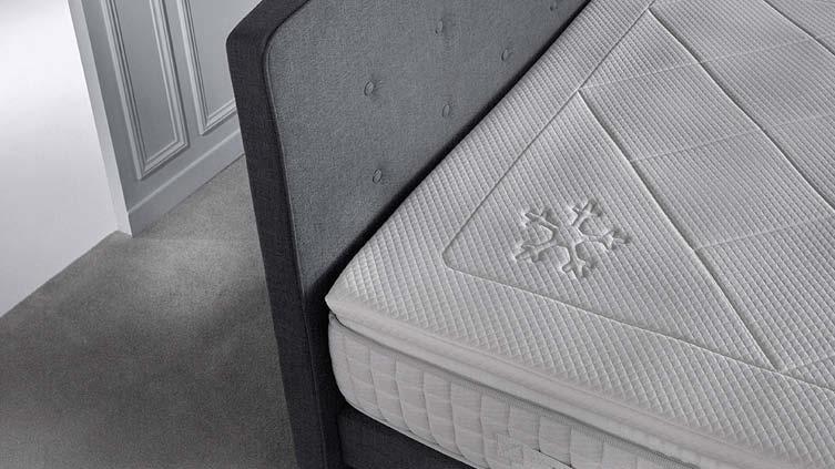 le surmatelas est ce utile literie concept. Black Bedroom Furniture Sets. Home Design Ideas